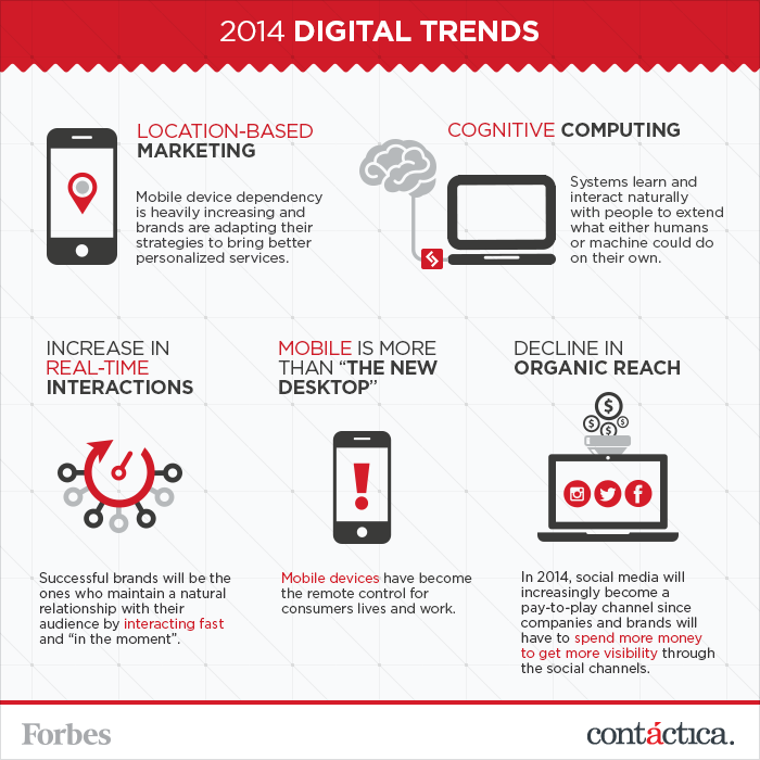 2014 digital trends