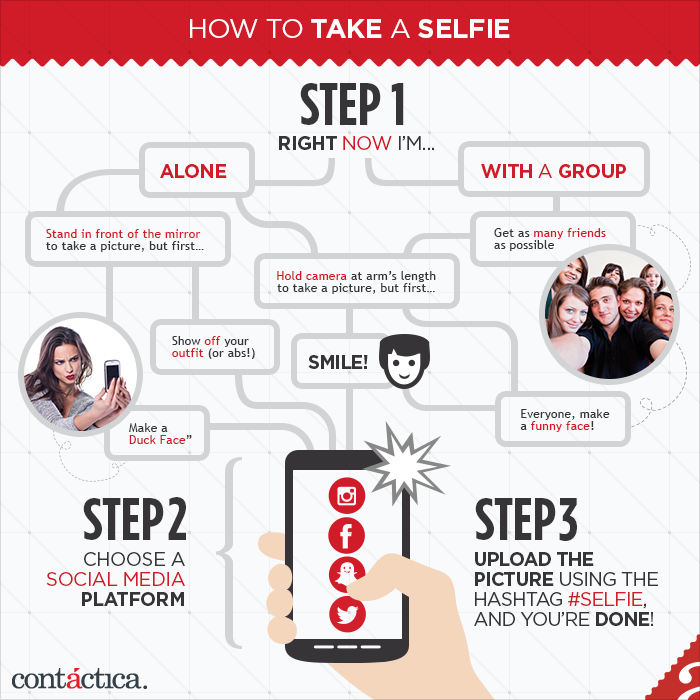 How to take a selfie